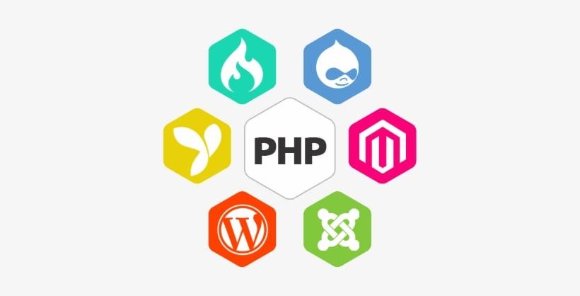 کد نویسی با فریم ورک های PHP